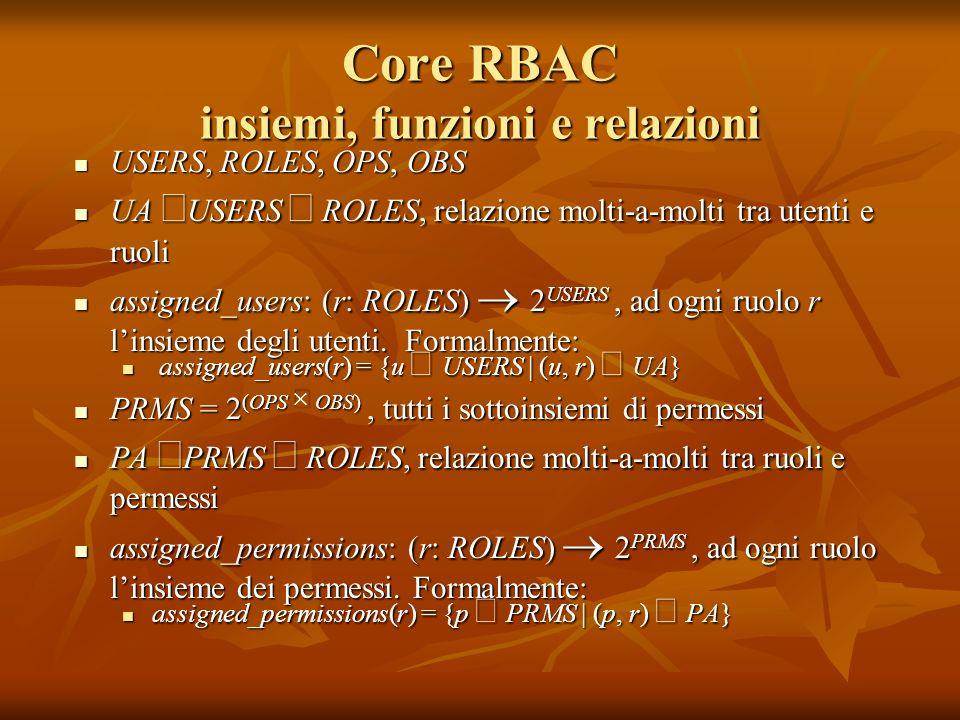 Core RBAC insiemi, funzioni e relazioni