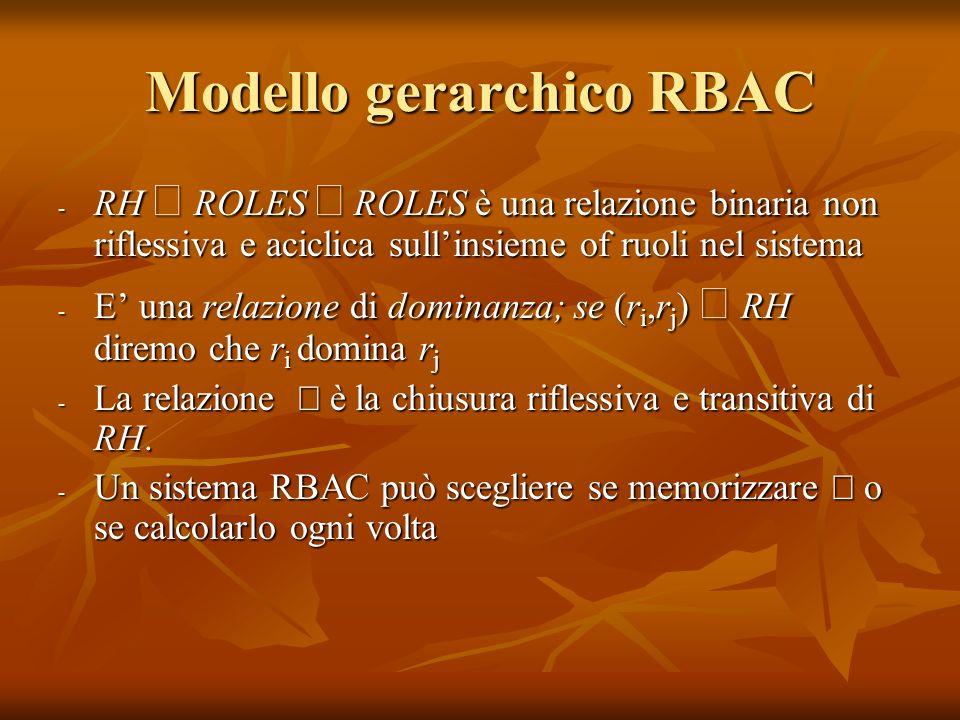 Modello gerarchico RBAC