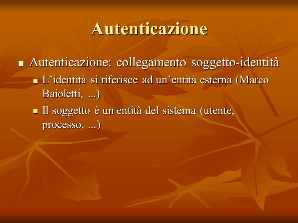 Autenticazione Autenticazione: collegamento soggetto-identità