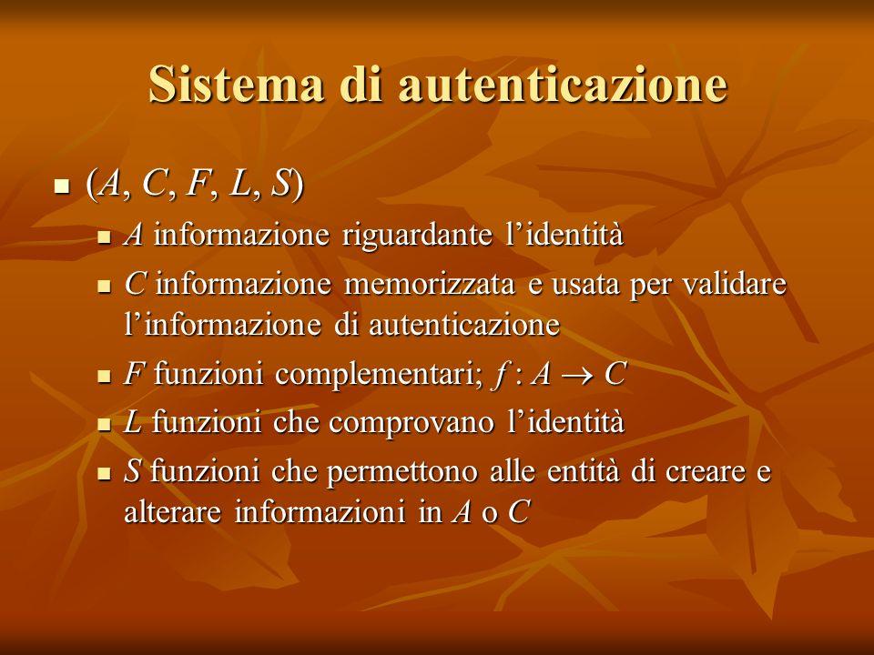 Sistema di autenticazione