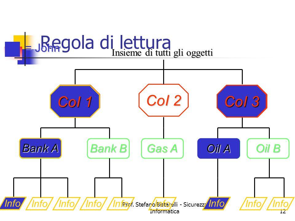 Regola di lettura CoI 1 COI 1 CoI 2 CoI 3 COI 3 = John Oil A Bank B