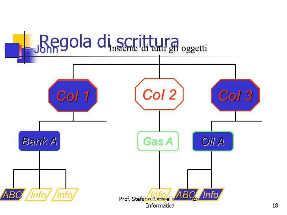 Regola di scrittura CoI 1 COI 1 CoI 2 CoI 3 COI 3 = John Bank A Bank A
