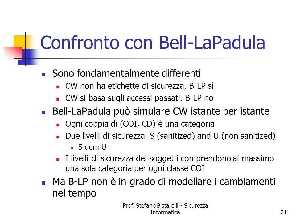 Confronto con Bell-LaPadula