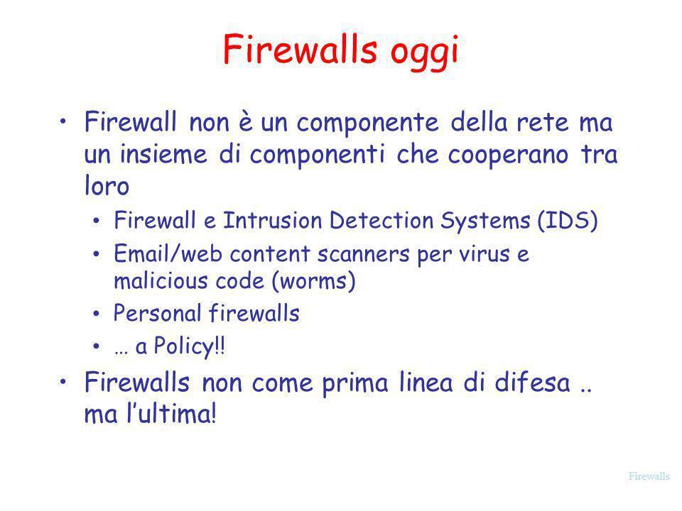 Firewalls oggi Firewall non è un componente della rete ma un insieme di componenti che cooperano tra loro.
