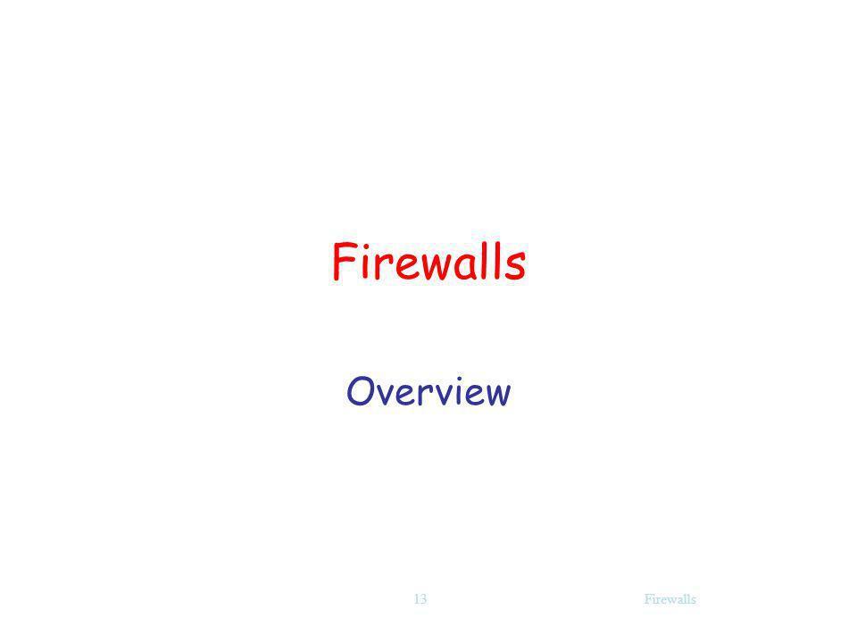 Firewalls Overview Firewalls