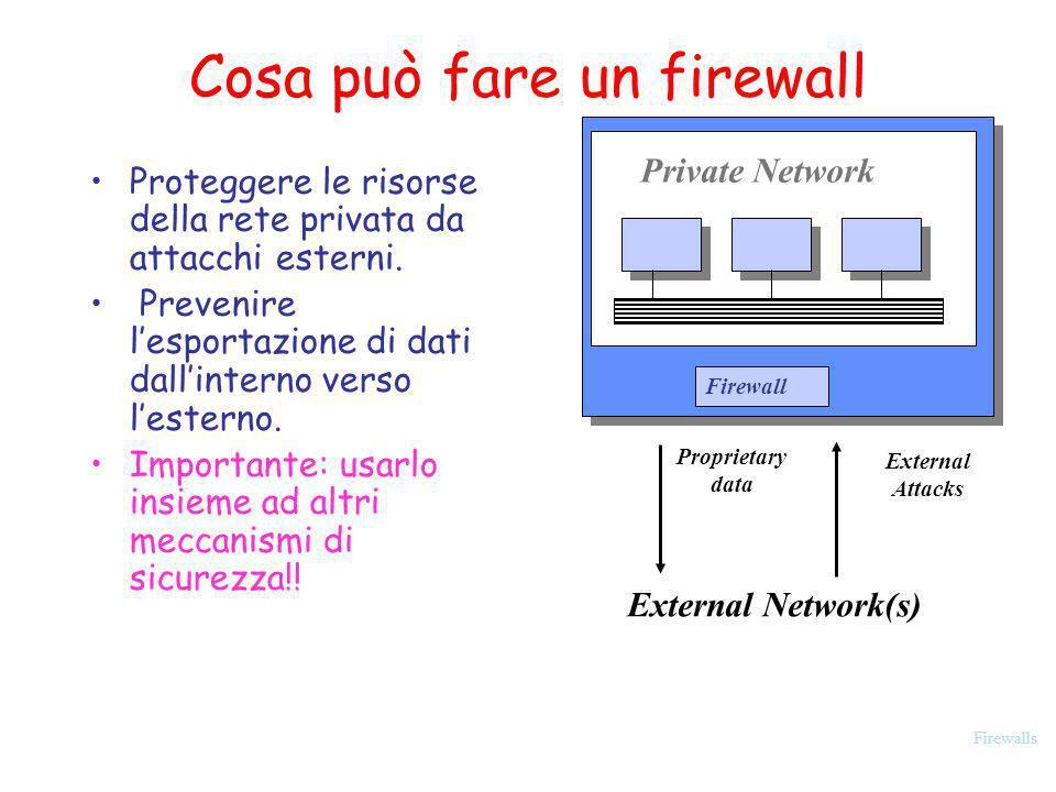 Cosa può fare un firewall