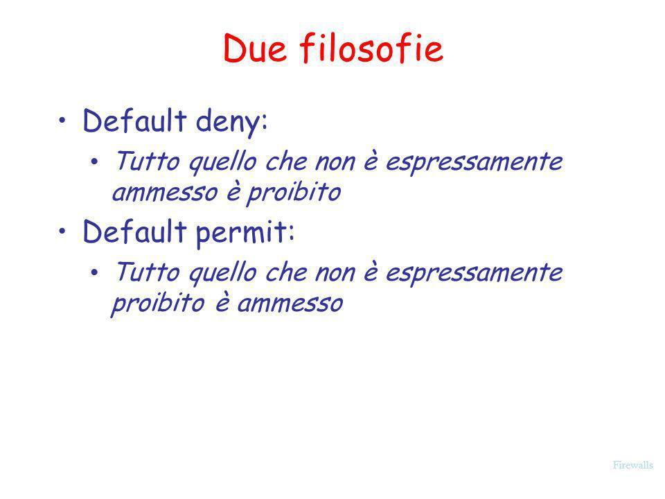 Due filosofie Default deny: Default permit: