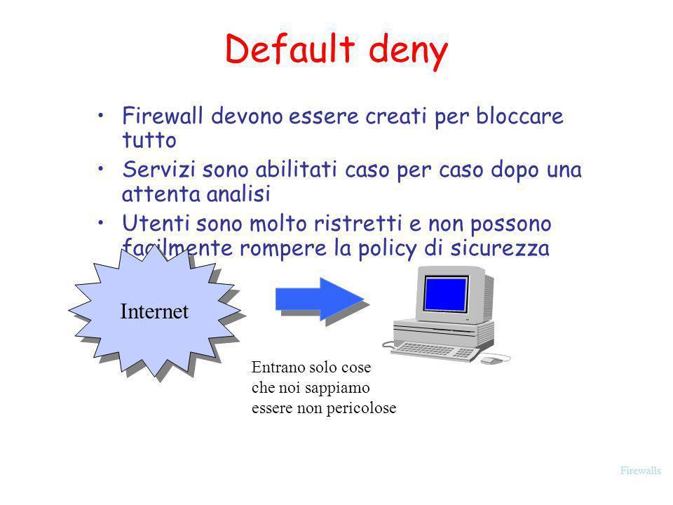 Default deny Firewall devono essere creati per bloccare tutto