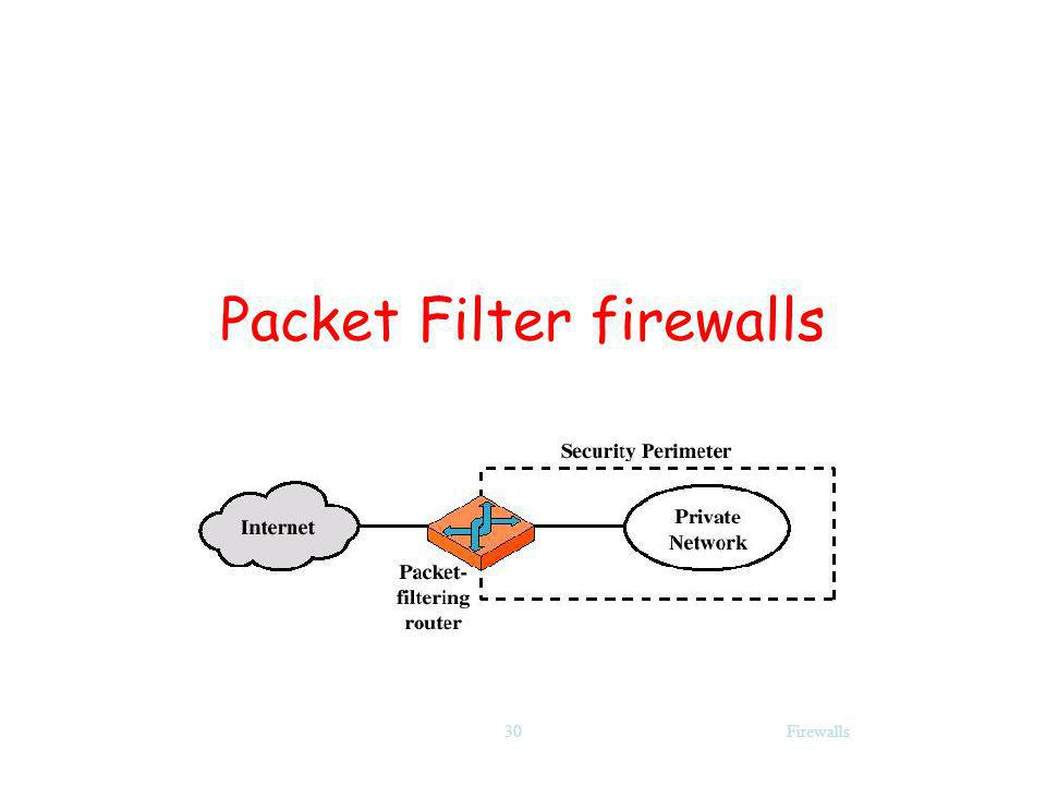 Packet Filter firewalls