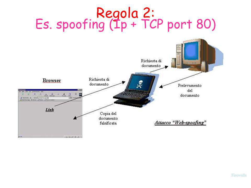 Regola 2: Es. spoofing (Ip + TCP port 80)