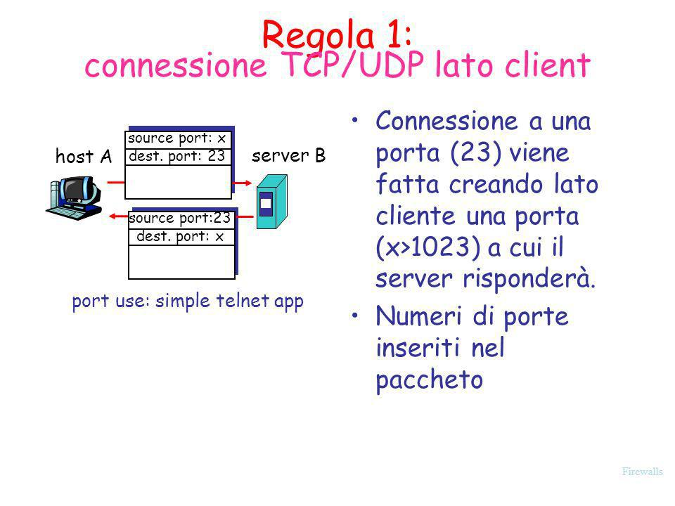 Regola 1: connessione TCP/UDP lato client