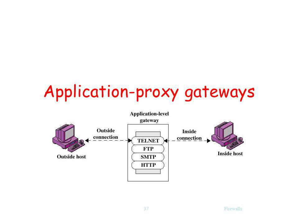 Application-proxy gateways