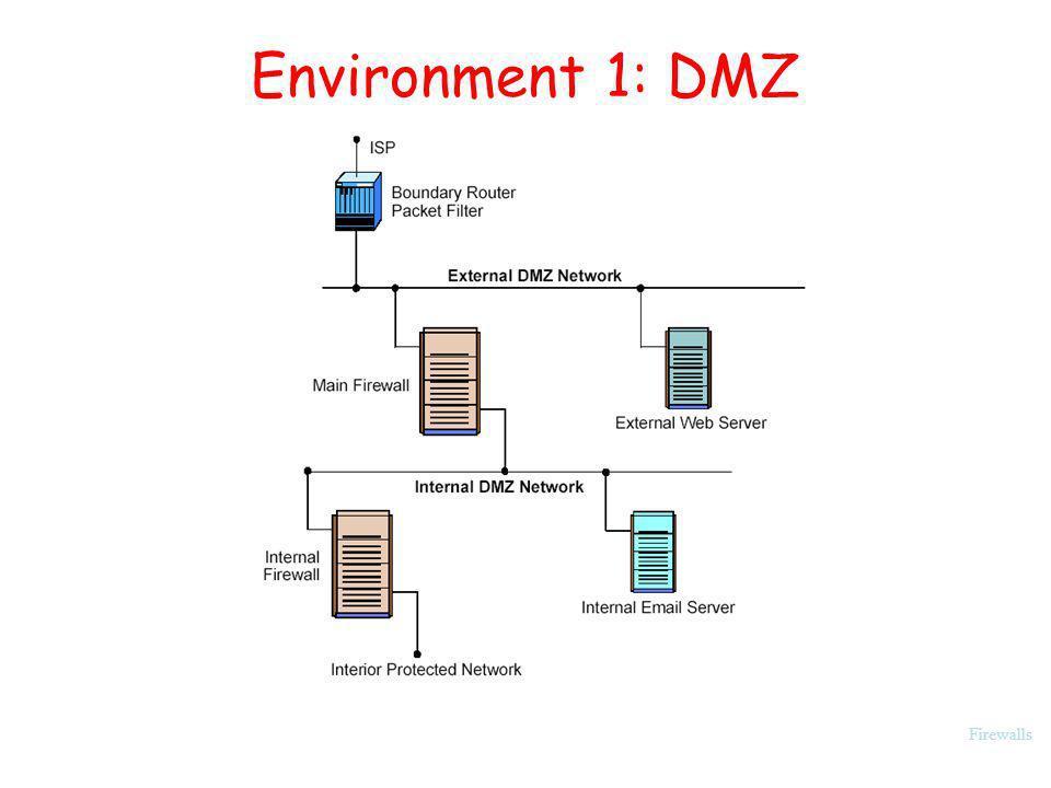 Environment 1: DMZ Firewalls