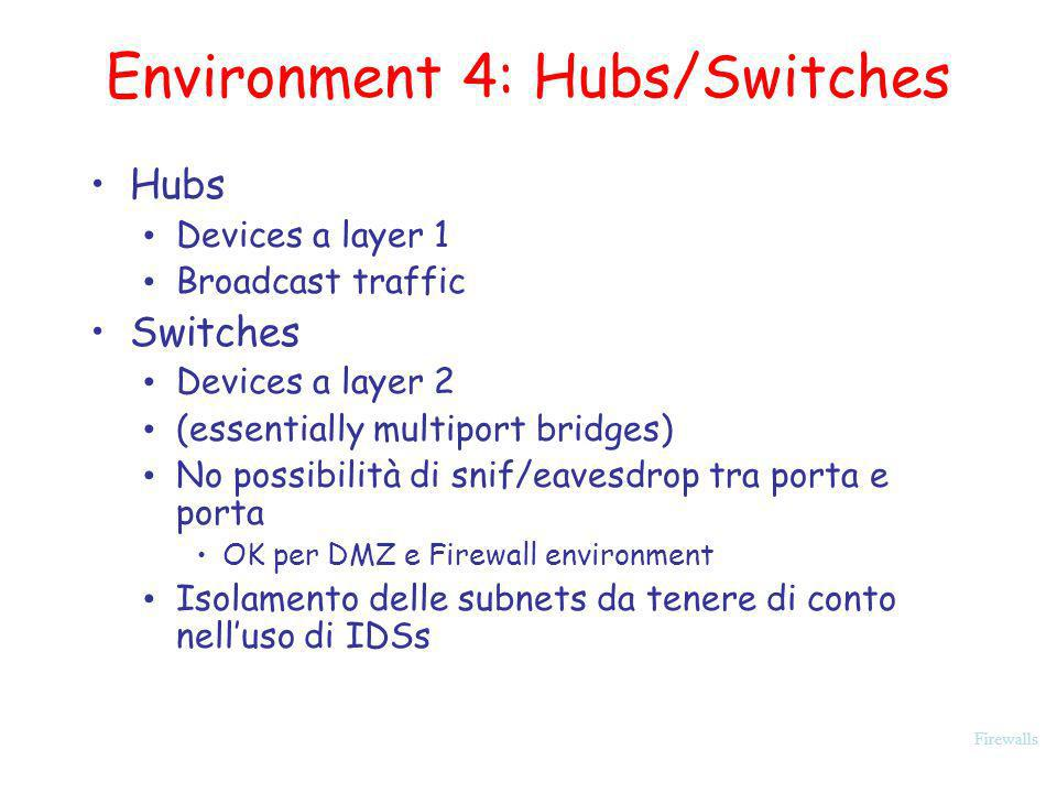 Environment 4: Hubs/Switches