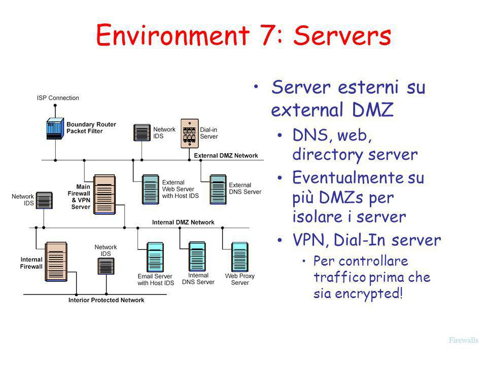 Environment 7: Servers Server esterni su external DMZ
