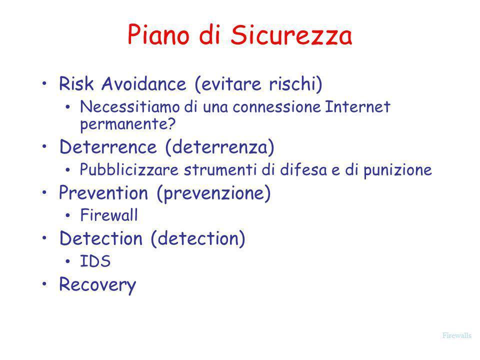 Piano di Sicurezza Risk Avoidance (evitare rischi)