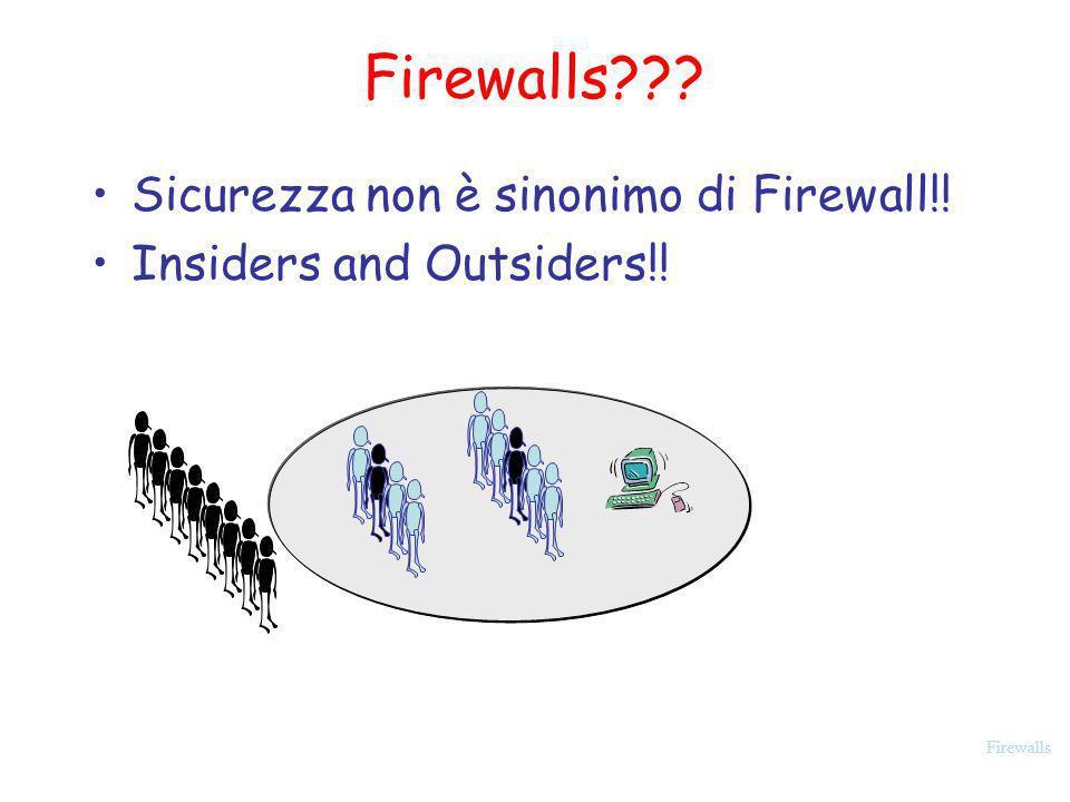 Firewalls Sicurezza non è sinonimo di Firewall!!
