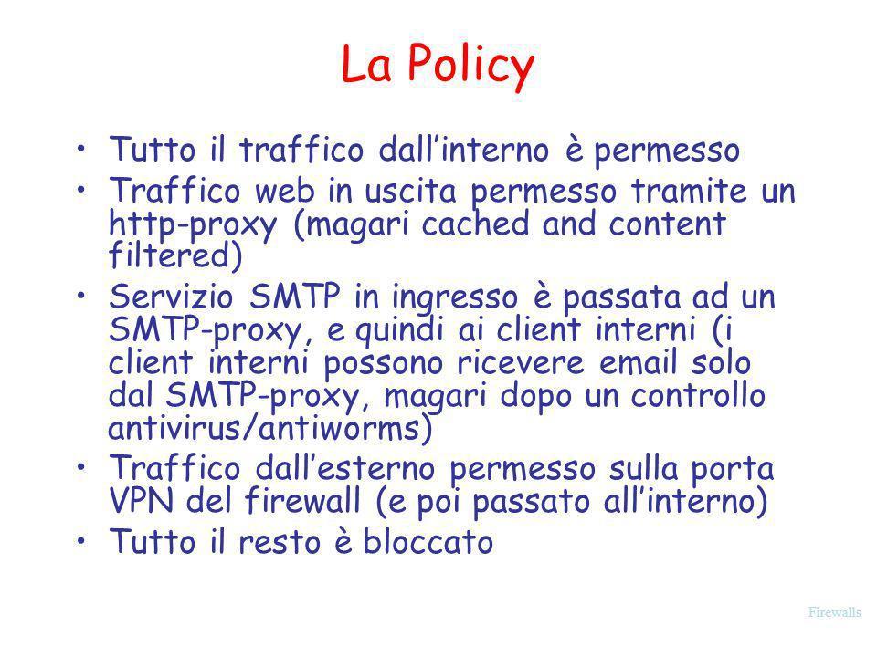 La Policy Tutto il traffico dall'interno è permesso