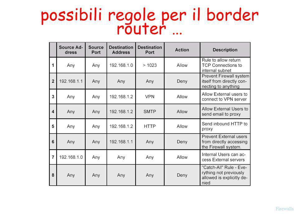 possibili regole per il border router …