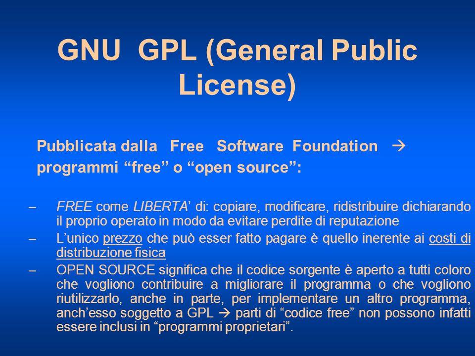 GNU GPL (General Public License)
