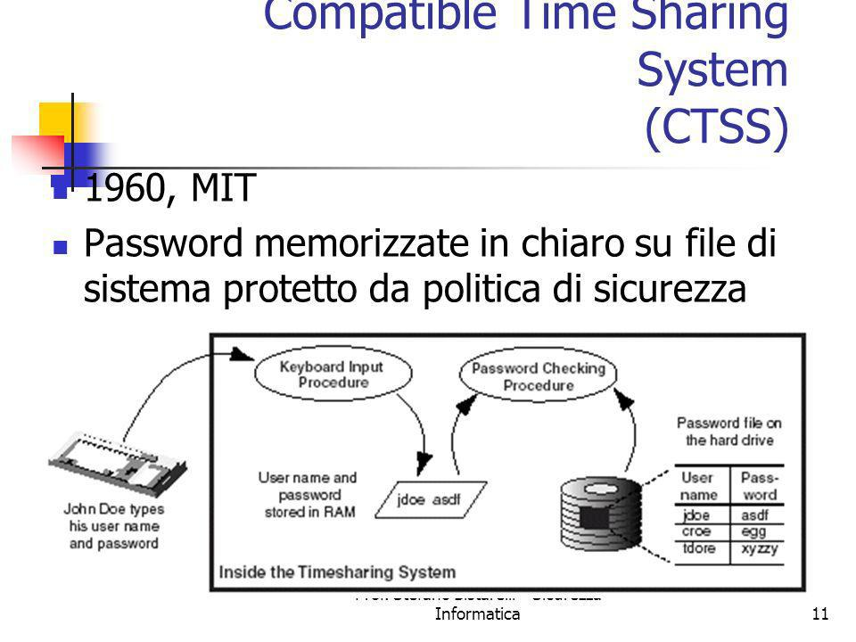Compatible Time Sharing System (CTSS)