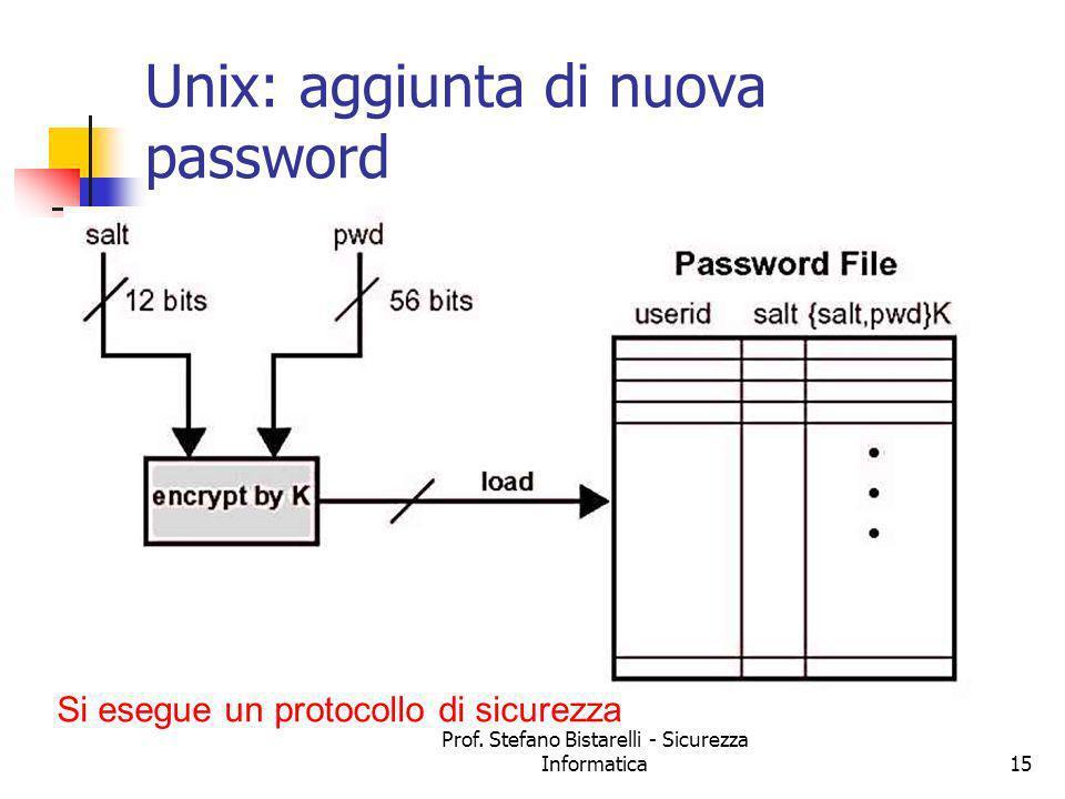 Unix: aggiunta di nuova password