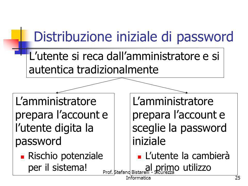 Distribuzione iniziale di password