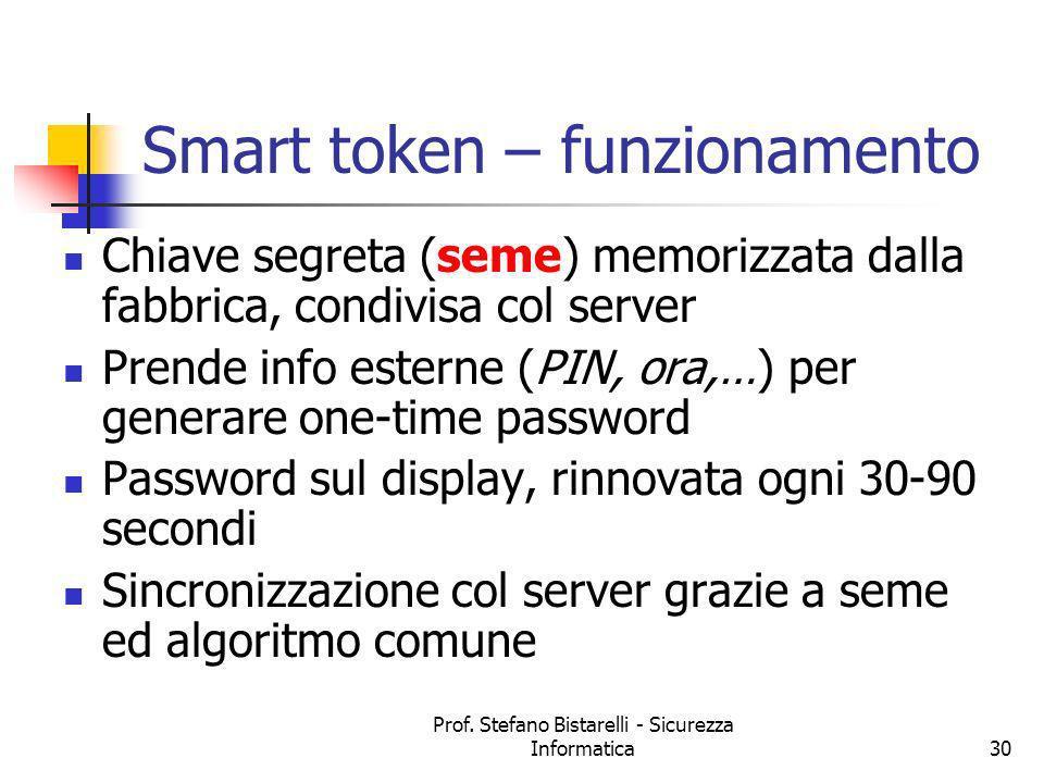 Smart token – funzionamento