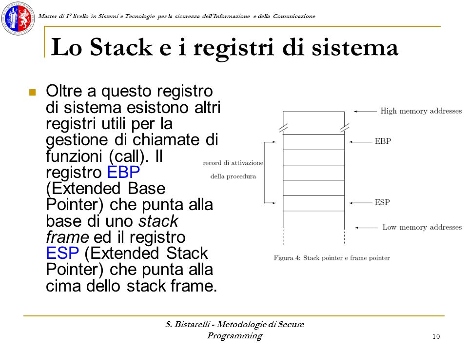 Lo Stack e i registri di sistema