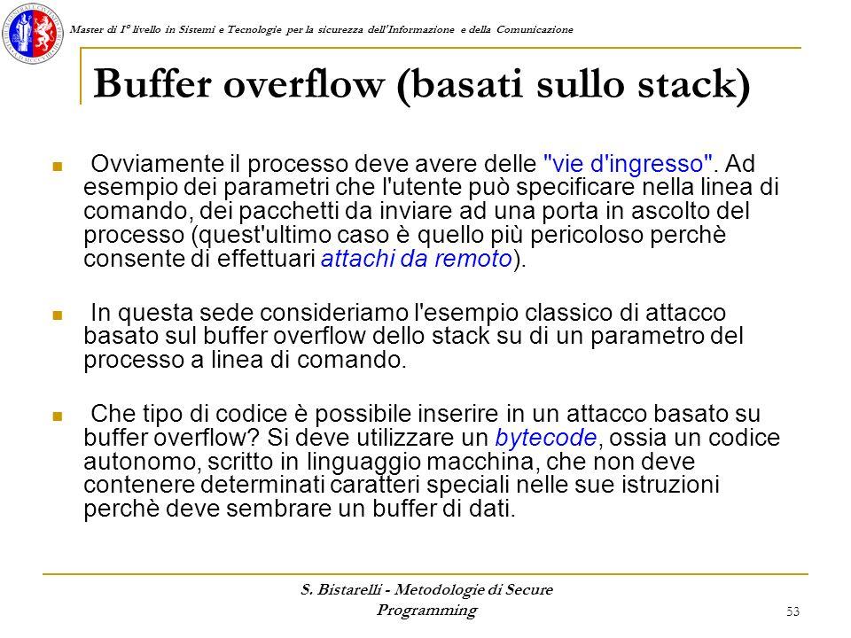Buffer overflow (basati sullo stack)