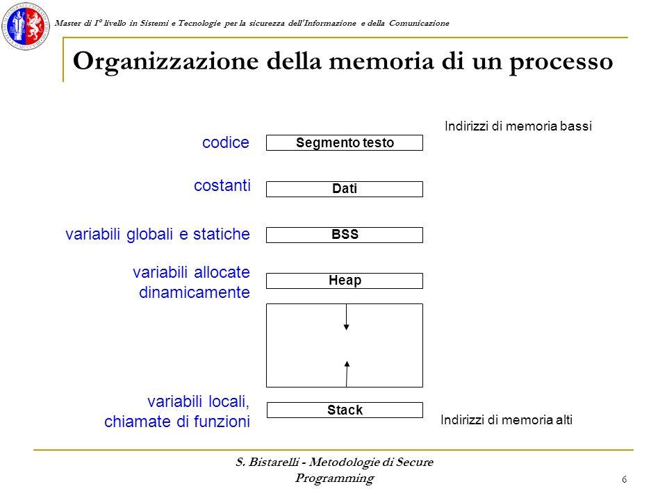 Organizzazione della memoria di un processo