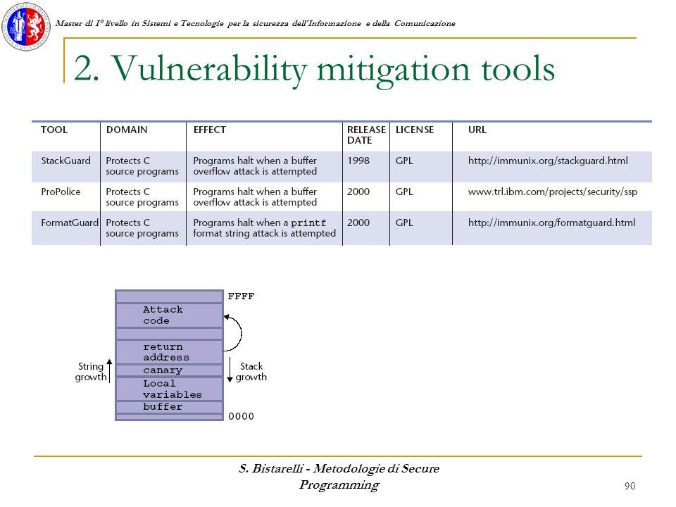 2. Vulnerability mitigation tools