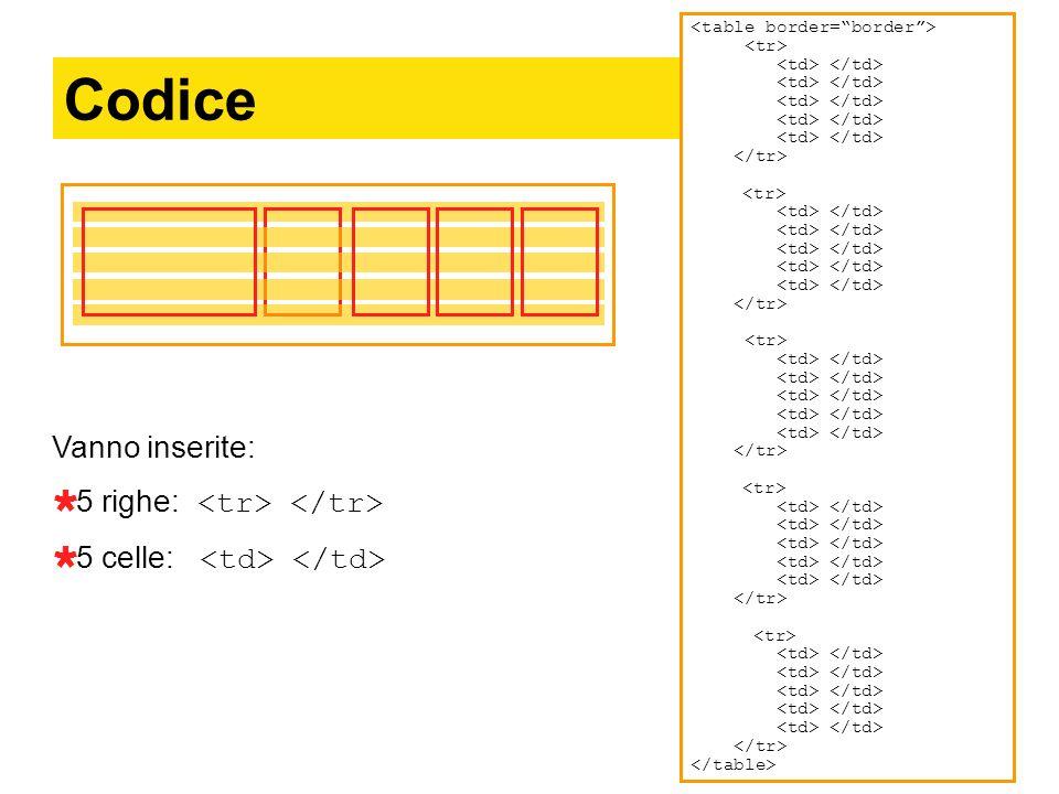 Codice Vanno inserite: 5 righe: <tr> </tr>