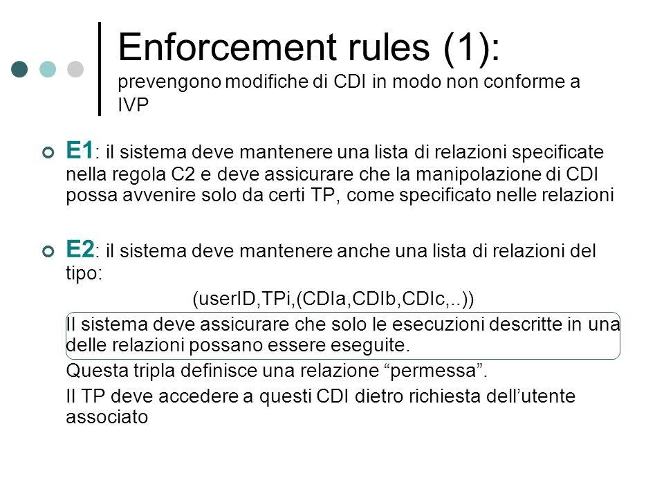 (userID,TPi,(CDIa,CDIb,CDIc,..))