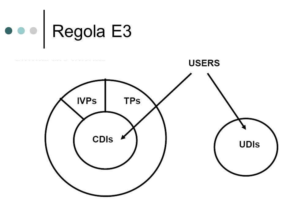Regola E3