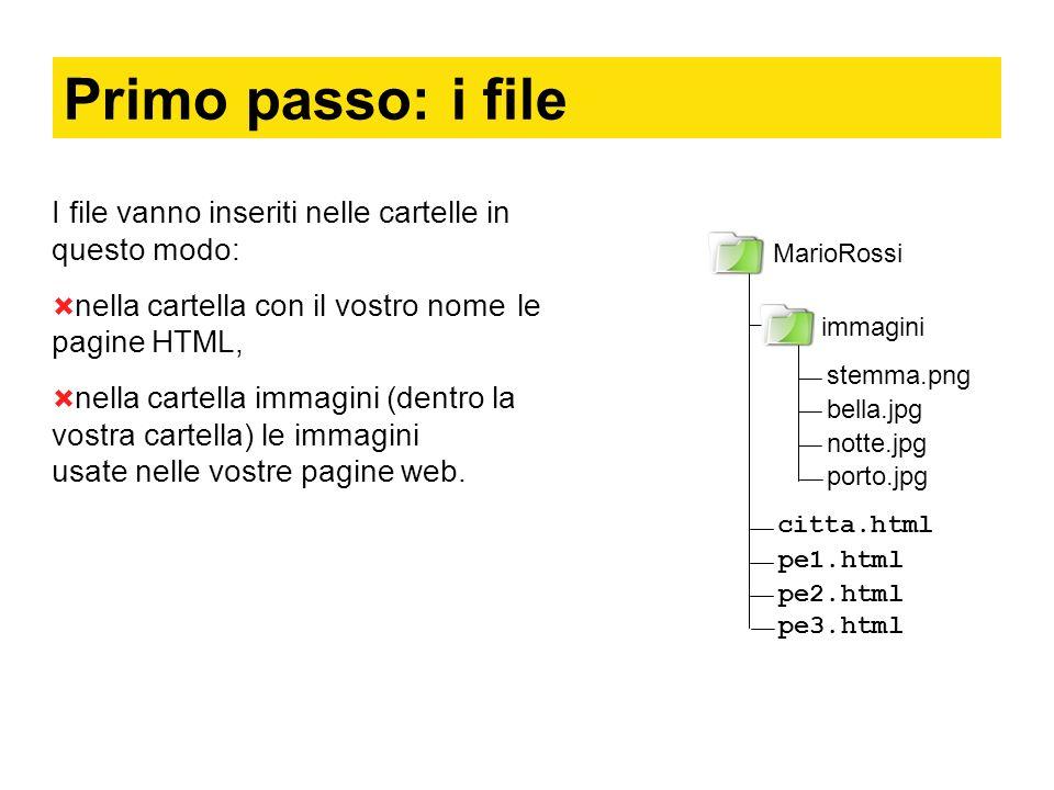 Primo passo: i file I file vanno inseriti nelle cartelle in questo modo: nella cartella con il vostro nome le pagine HTML,