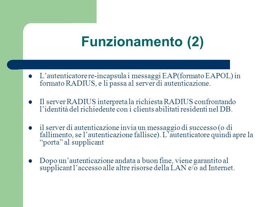 Funzionamento (2) L'autenticatore re-incapsula i messaggi EAP(formato EAPOL) in formato RADIUS, e li passa al server di autenticazione.