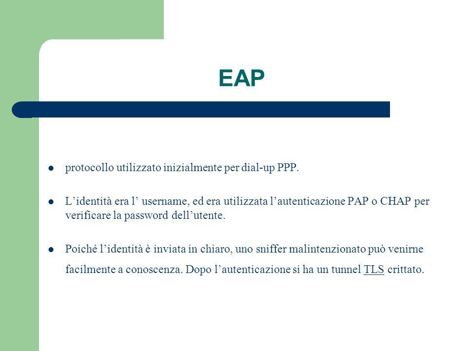 EAP protocollo utilizzato inizialmente per dial-up PPP.