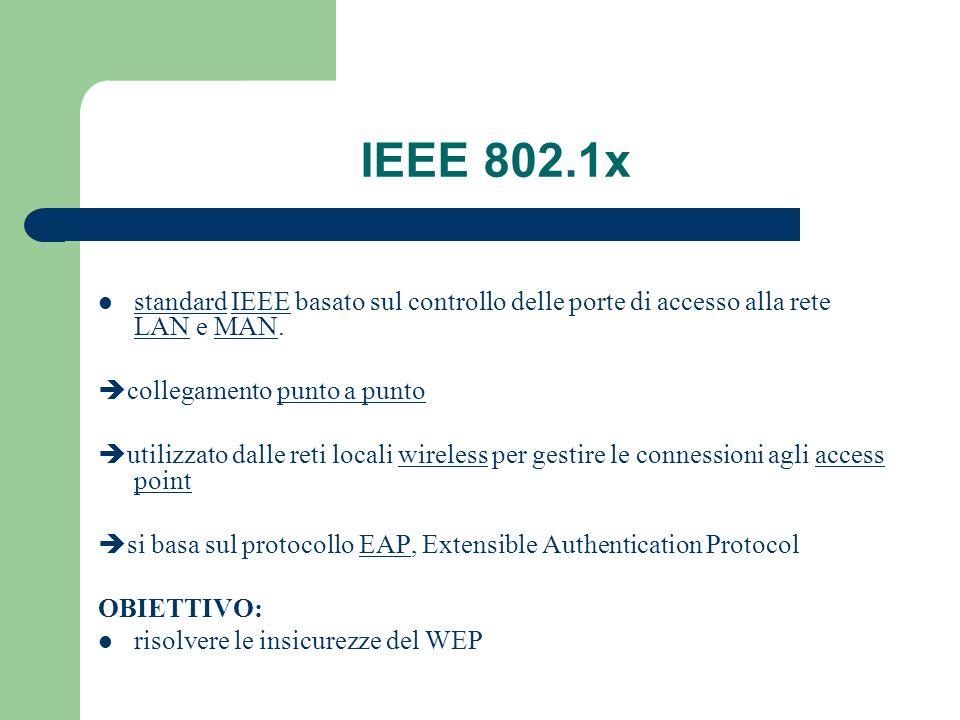 IEEE 802.1x standard IEEE basato sul controllo delle porte di accesso alla rete LAN e MAN. collegamento punto a punto.