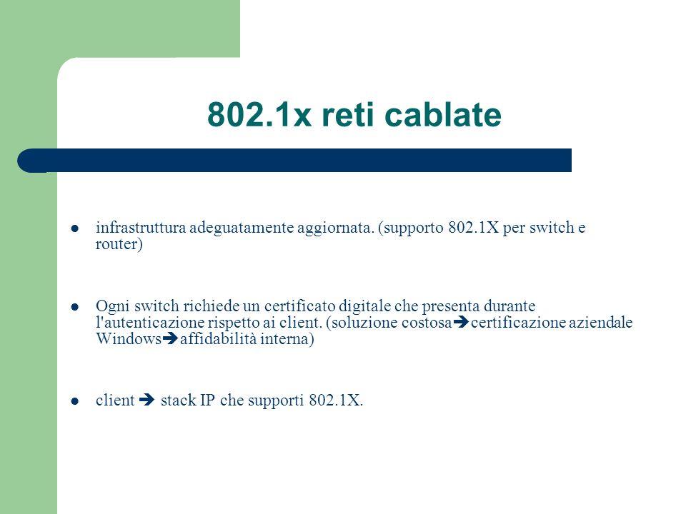 802.1x reti cablateinfrastruttura adeguatamente aggiornata. (supporto 802.1X per switch e router)