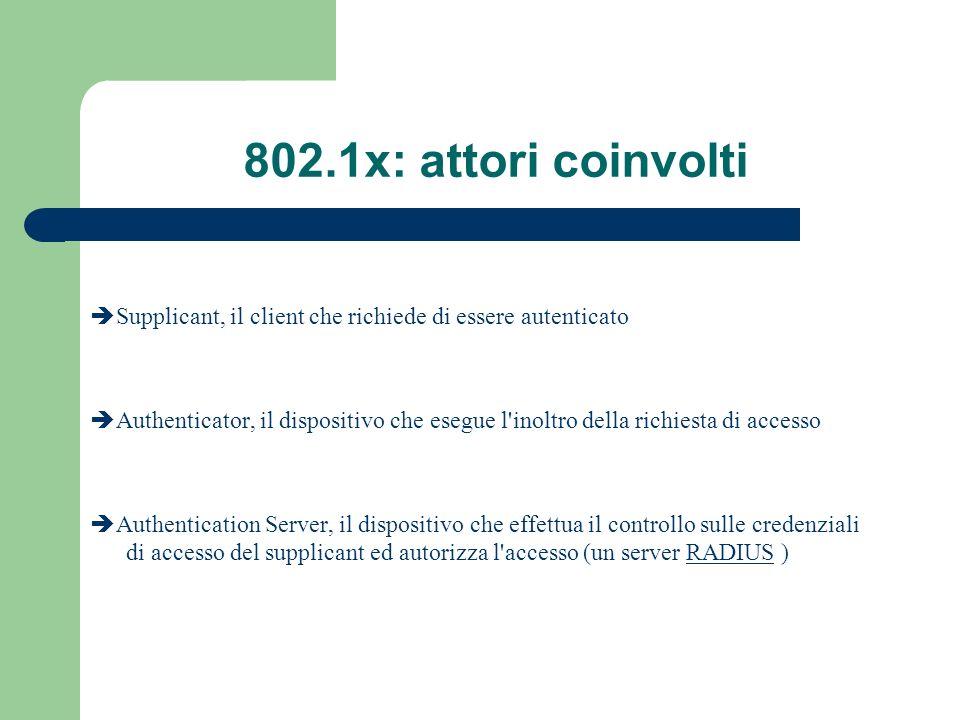 802.1x: attori coinvolti Supplicant, il client che richiede di essere autenticato.