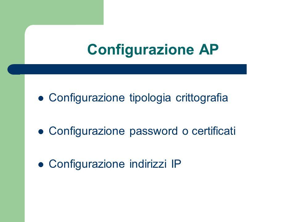 Configurazione AP Configurazione tipologia crittografia