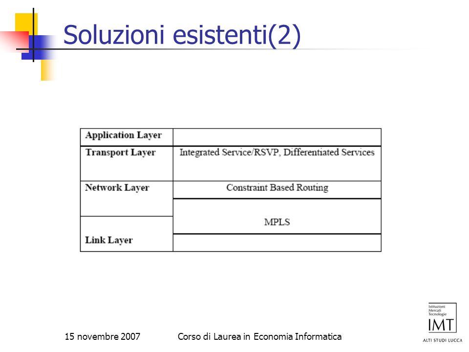 Soluzioni esistenti(2)