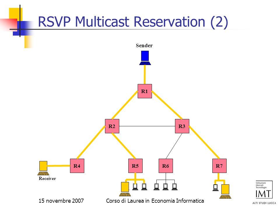 RSVP Multicast Reservation (2)