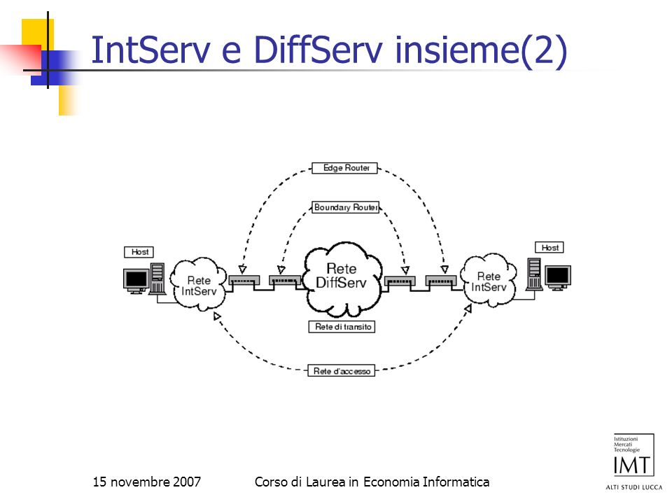 IntServ e DiffServ insieme(2)