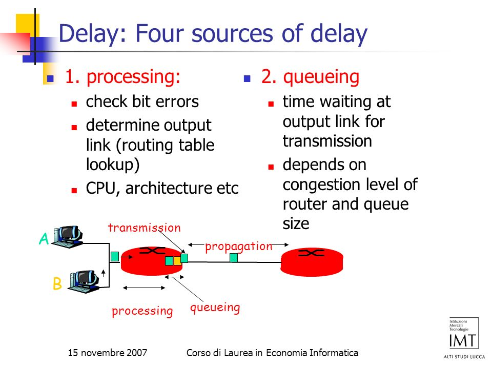 Delay: Four sources of delay