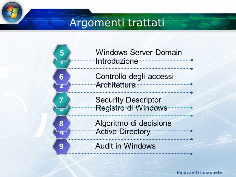 Argomenti trattati Windows Server Domain 5 Introduzione 1