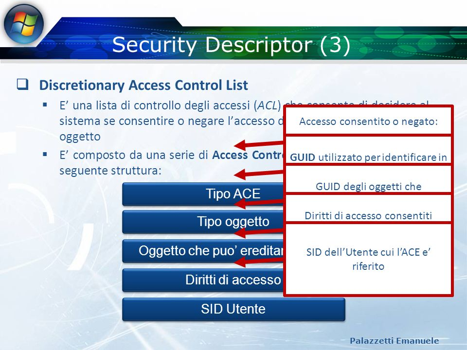 Security Descriptor (3)