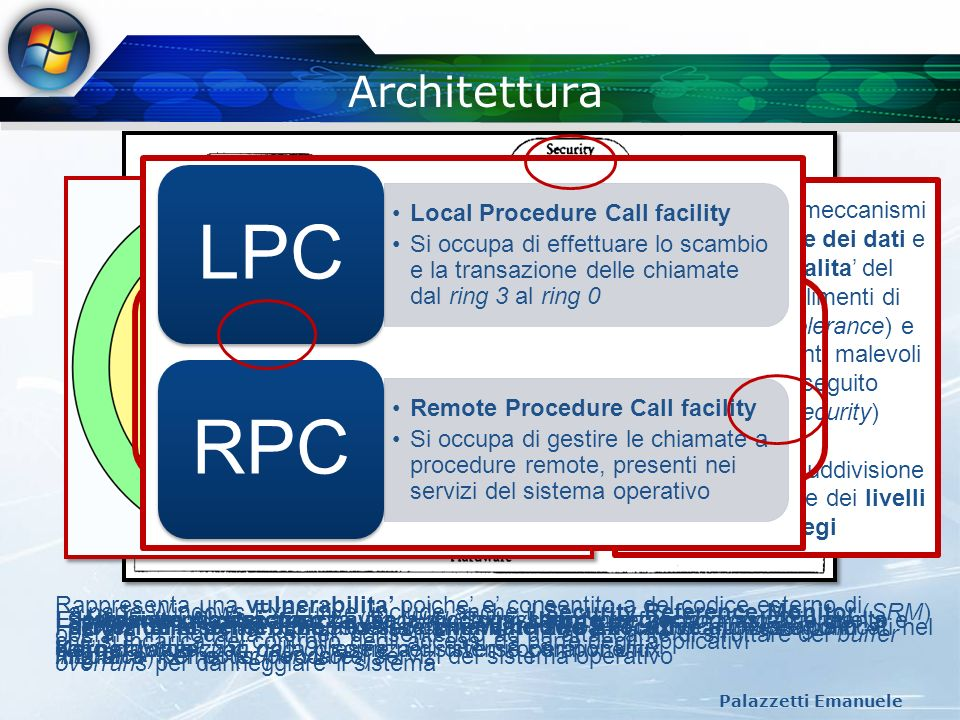 LPC RPC Architettura Local Procedure Call facility