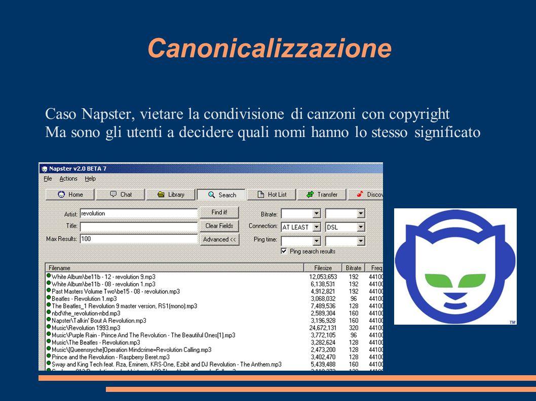 Canonicalizzazione Caso Napster, vietare la condivisione di canzoni con copyright.